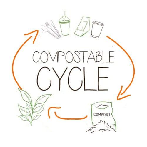 ciclo-compostabile