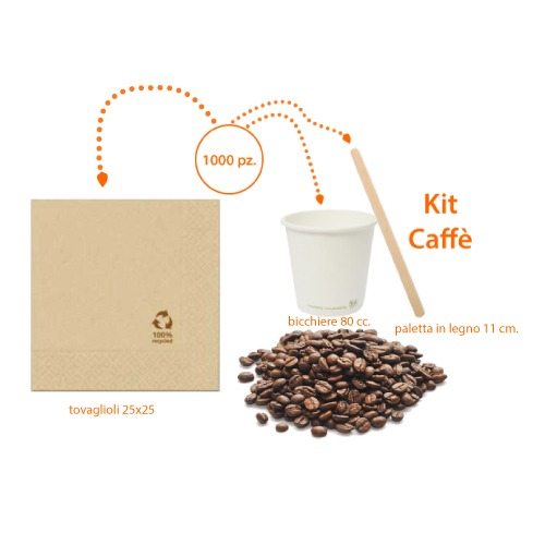 Kit-caffe
